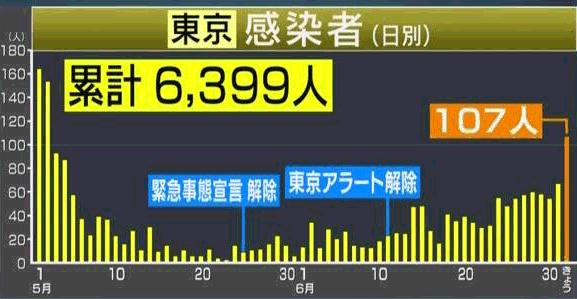 c-tokyo-0701.png