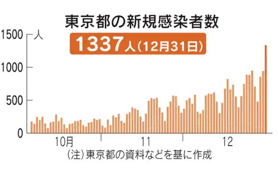 c-tokyo1231.png
