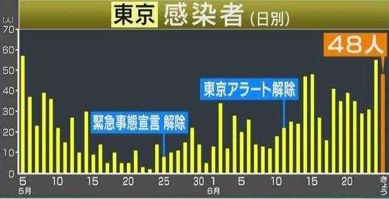 c-tokyo_up.jpg