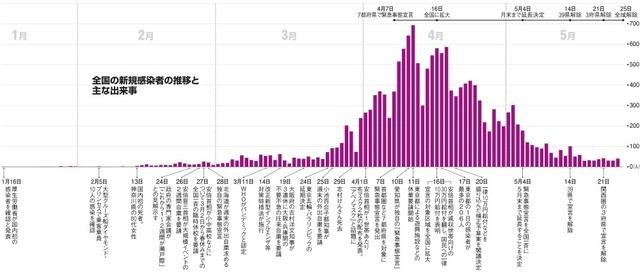cg-asahi1.jpg