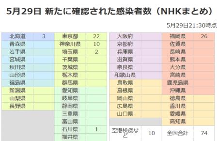 cg-nhk5-29.png