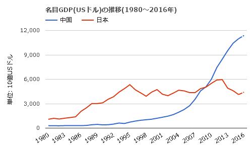 china-gdp.png