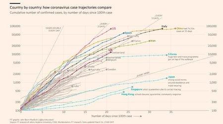 corona-graph.jpg