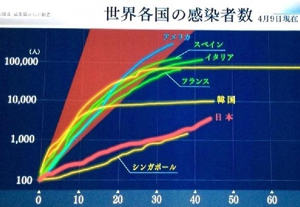 corona-graph3.jpg