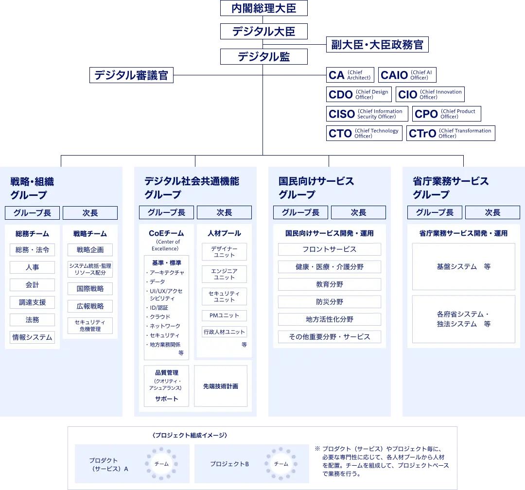digital-sosiki.png