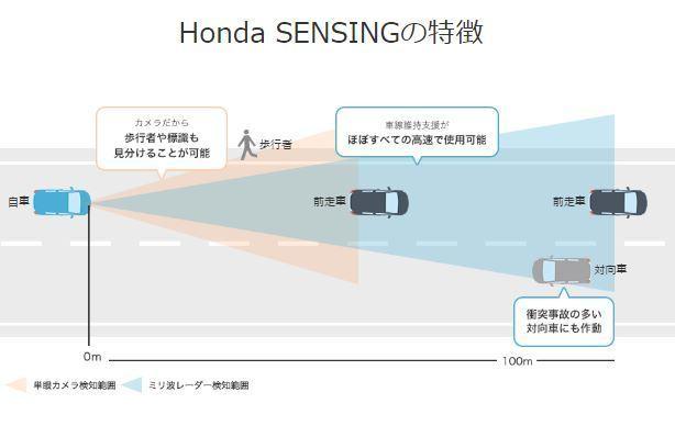 honda-sensing.jpg
