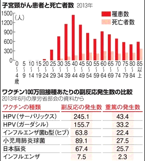 hpv-data.png