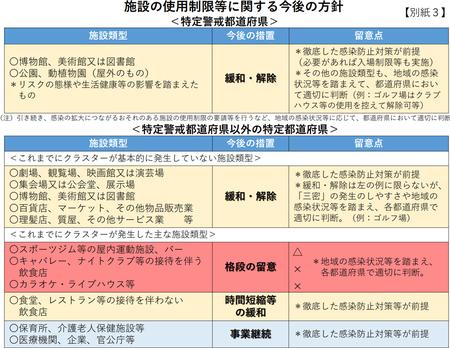 kinkyu-tabl2.jpg