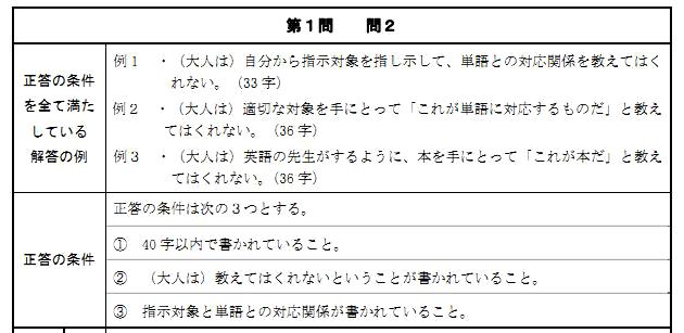 kyotuu-test.png