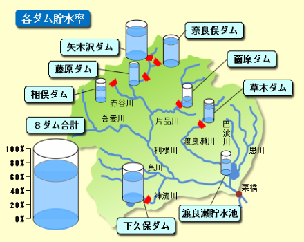tonegawa-dam.png